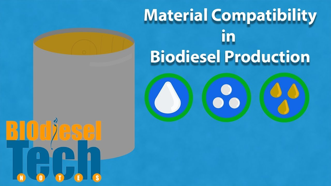 Material Compatibility in Biodiesel Production